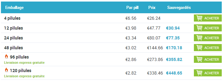 atarax tabletki powlekane 10 mg