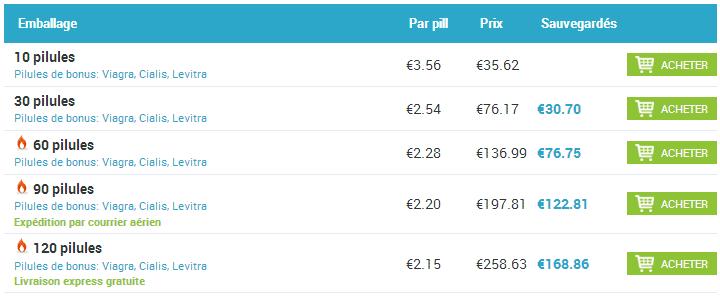 Acheter Poxet 90mg En France